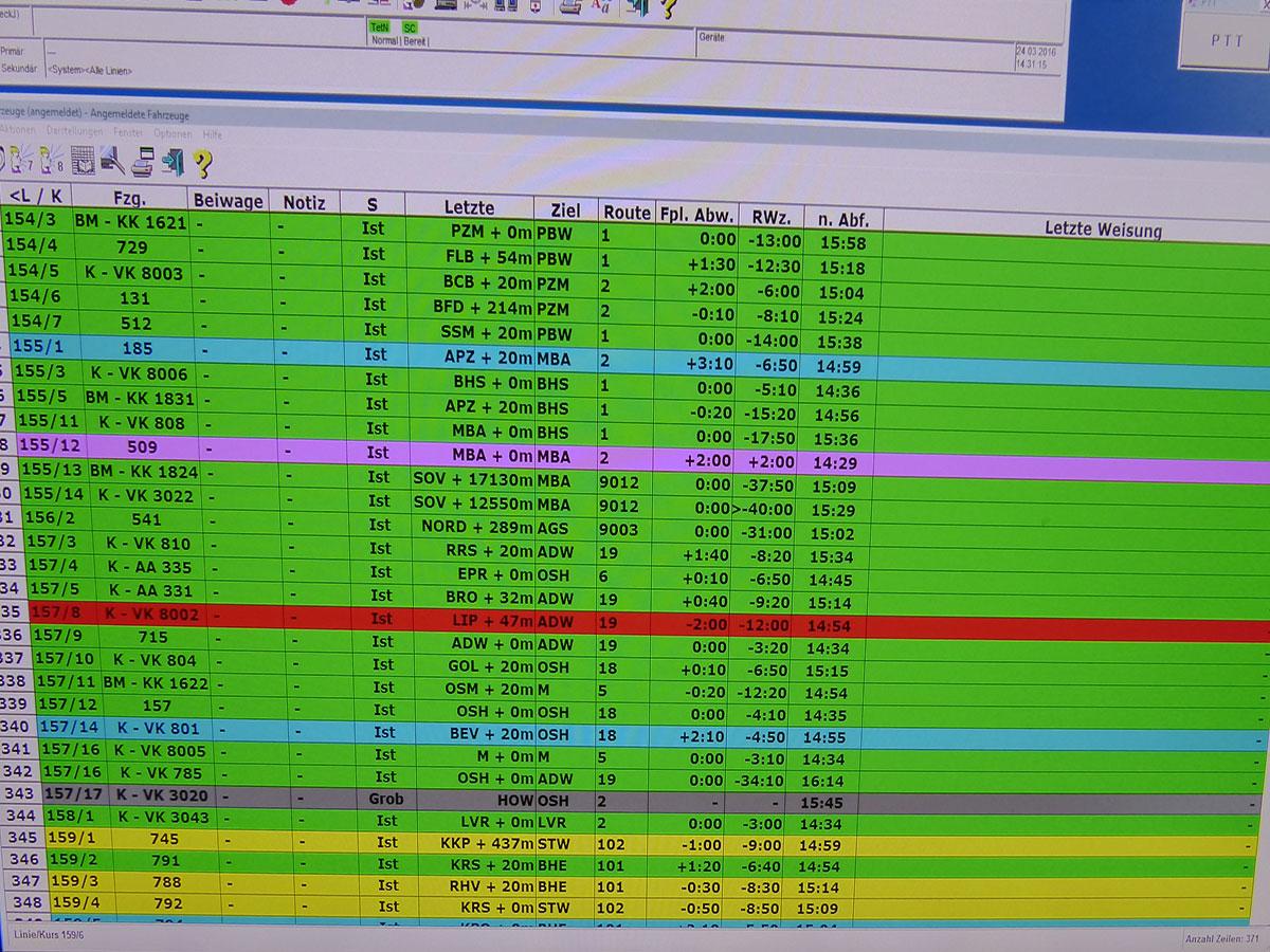 In der Leitstellen-Software sind alle angemeldeten Fahrten gelistet und je nach Pünktlichkeit farbig markiert.