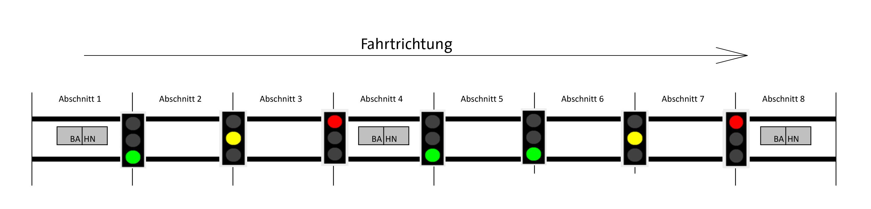 Zugsicherungssystem